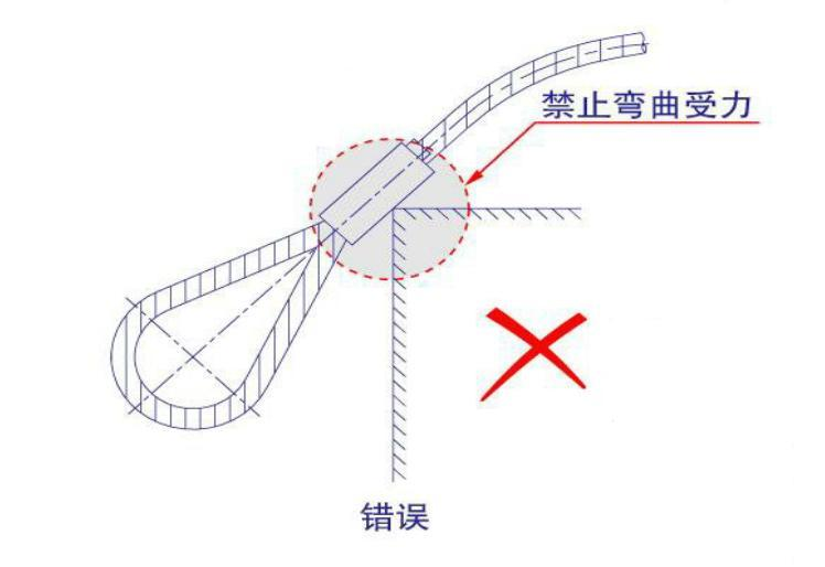 下面工作人员将为大家图解集中钢丝绳索具生产中的